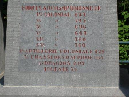 Inscription sur le socle du monument - 30 ko